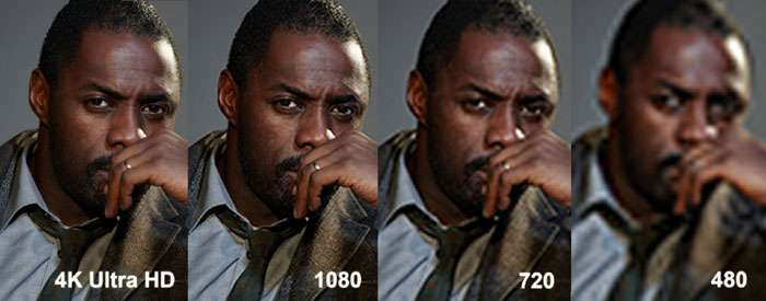 Difference between 4K, Full HD and HD resolution