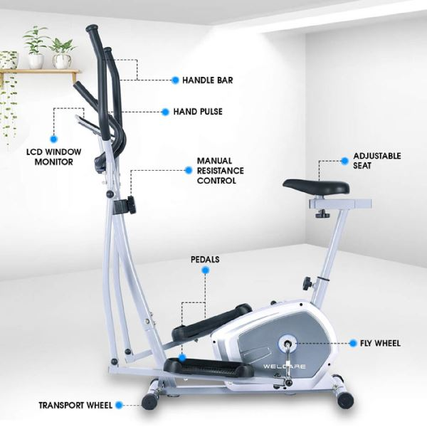 illustration of components of an elliptical cross trainer