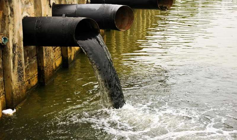 polluted sewage water with high TDS